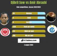 Djibril Sow vs Amir Abrashi h2h player stats