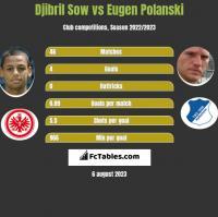 Djibril Sow vs Eugen Polanski h2h player stats