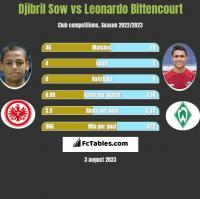 Djibril Sow vs Leonardo Bittencourt h2h player stats