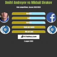 Dmitri Andreyev vs Mikhail Sivakov h2h player stats