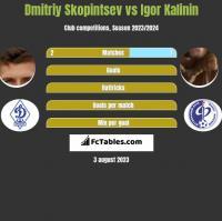 Dmitriy Skopintsev vs Igor Kalinin h2h player stats