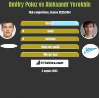 Dmitry Poloz vs Aleksandr Yerokhin h2h player stats
