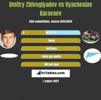 Dmitry Zhivoglyadov vs Vyacheslav Karavaev h2h player stats