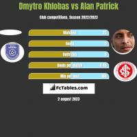 Dmytro Khlobas vs Alan Patrick h2h player stats