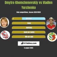 Dmytro Khomchenovskiy vs Vladlen Yurchenko h2h player stats