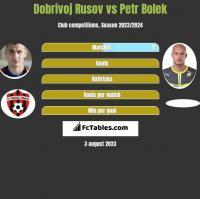 Dobrivoj Rusov vs Petr Bolek h2h player stats