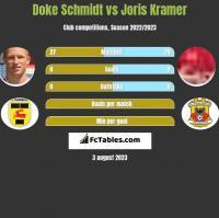 Doke Schmidt vs Joris Kramer h2h player stats