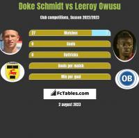Doke Schmidt vs Leeroy Owusu h2h player stats