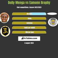Dolly Menga vs Eamonn Brophy h2h player stats