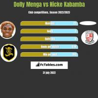 Dolly Menga vs Nicke Kabamba h2h player stats