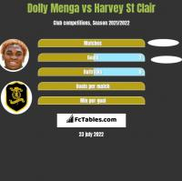 Dolly Menga vs Harvey St Clair h2h player stats