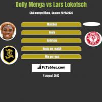 Dolly Menga vs Lars Lokotsch h2h player stats