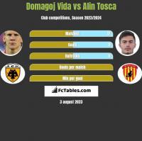 Domagoj Vida vs Alin Tosca h2h player stats