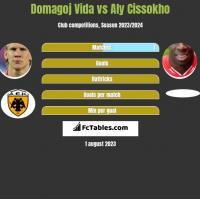 Domagoj Vida vs Aly Cissokho h2h player stats
