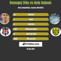 Domagoj Vida vs Ante Kulusic h2h player stats