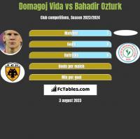 Domagoj Vida vs Bahadir Ozturk h2h player stats