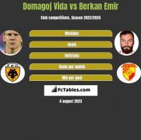 Domagoj Vida vs Berkan Emir h2h player stats
