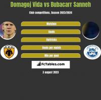 Domagoj Vida vs Bubacarr Sanneh h2h player stats