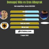 Domagoj Vida vs Eren Albayrak h2h player stats