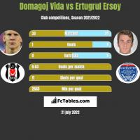 Domagoj Vida vs Ertugrul Ersoy h2h player stats