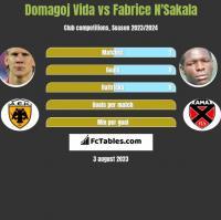 Domagoj Vida vs Fabrice N'Sakala h2h player stats