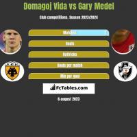 Domagoj Vida vs Gary Medel h2h player stats