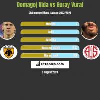 Domagoj Vida vs Guray Vural h2h player stats