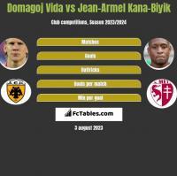 Domagoj Vida vs Jean-Armel Kana-Biyik h2h player stats