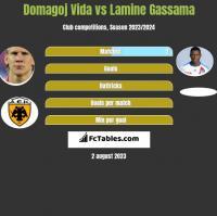 Domagoj Vida vs Lamine Gassama h2h player stats