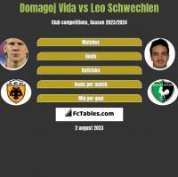 Domagoj Vida vs Leo Schwechlen h2h player stats