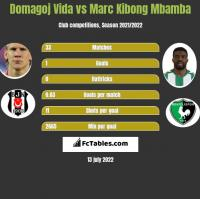 Domagoj Vida vs Marc Kibong Mbamba h2h player stats