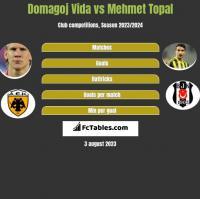 Domagoj Vida vs Mehmet Topal h2h player stats