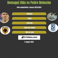 Domagoj Vida vs Pedro Rebocho h2h player stats