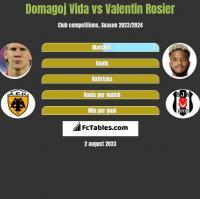 Domagoj Vida vs Valentin Rosier h2h player stats
