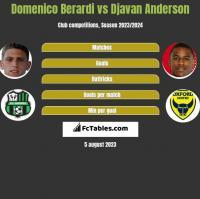 Domenico Berardi vs Djavan Anderson h2h player stats