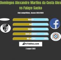 Domingos Alexandre Martins da Costa Alex vs Falaye Sacko h2h player stats