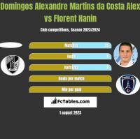 Domingos Alexandre Martins da Costa Alex vs Florent Hanin h2h player stats