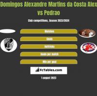 Domingos Alexandre Martins da Costa Alex vs Pedrao h2h player stats