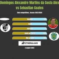 Domingos Alexandre Martins da Costa Alex vs Sebastian Coates h2h player stats