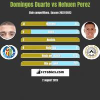 Domingos Duarte vs Nehuen Perez h2h player stats