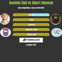 Dominic Ball vs Albert Adomah h2h player stats