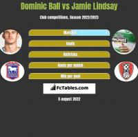 Dominic Ball vs Jamie Lindsay h2h player stats