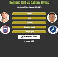 Dominic Ball vs Callum Styles h2h player stats