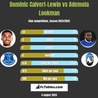 Dominic Calvert-Lewin vs Ademola Lookman h2h player stats