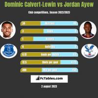 Dominic Calvert-Lewin vs Jordan Ayew h2h player stats