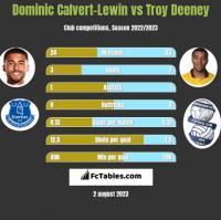 Dominic Calvert-Lewin vs Troy Deeney h2h player stats