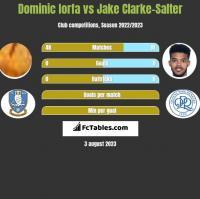 Dominic Iorfa vs Jake Clarke-Salter h2h player stats