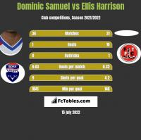 Dominic Samuel vs Ellis Harrison h2h player stats