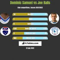 Dominic Samuel vs Joe Ralls h2h player stats