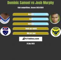 Dominic Samuel vs Josh Murphy h2h player stats